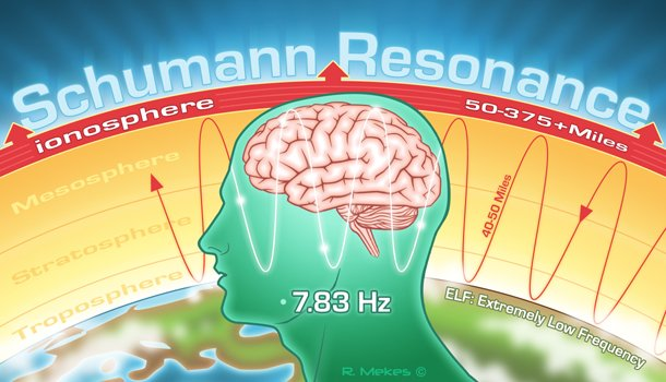 schumann-resonance.jpg