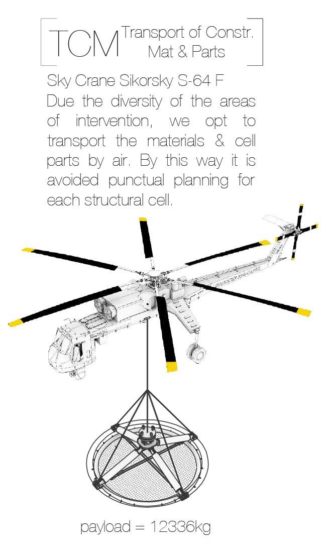 12_Transportation of parts.jpg