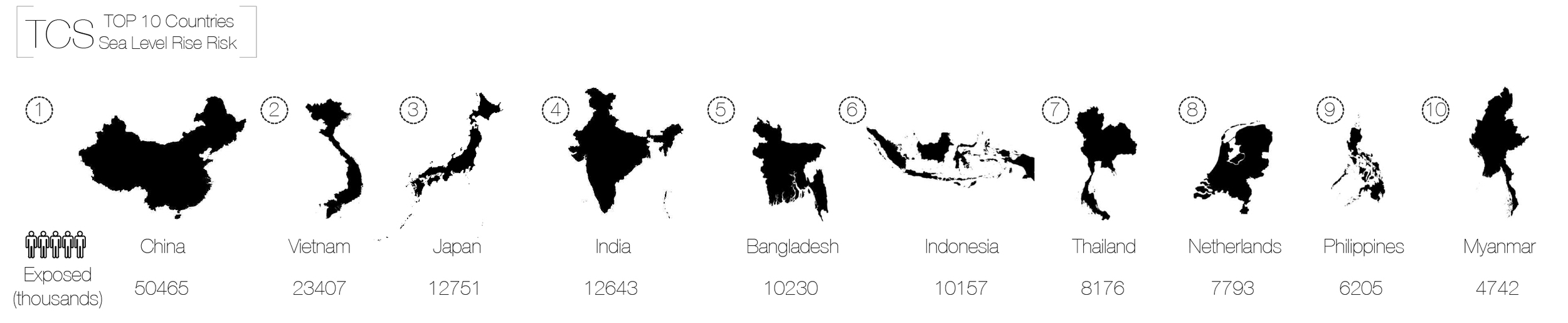 02_Countries in danger.jpg
