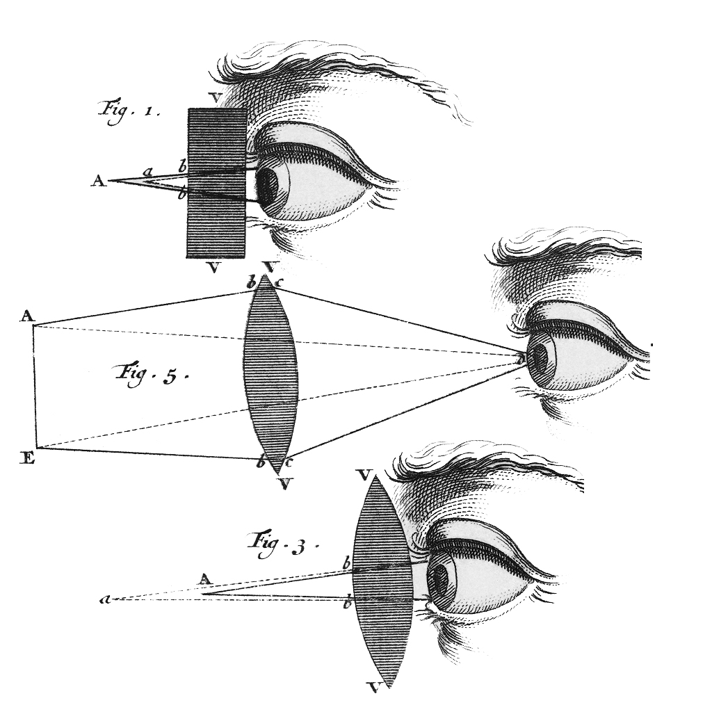 Eye-diagram-brushes1.jpg