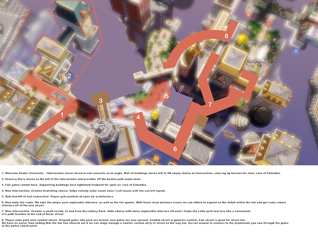 Town Center Flow © Irrational Games