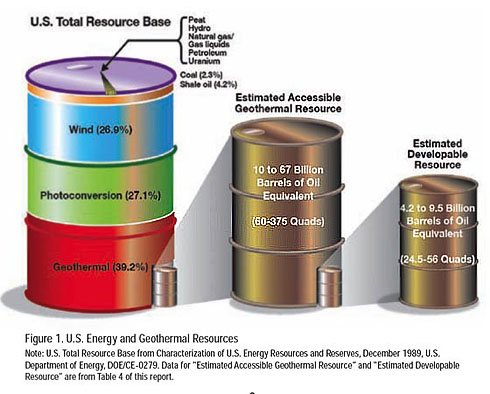RenewableEnery-DOEBarrel.jpg