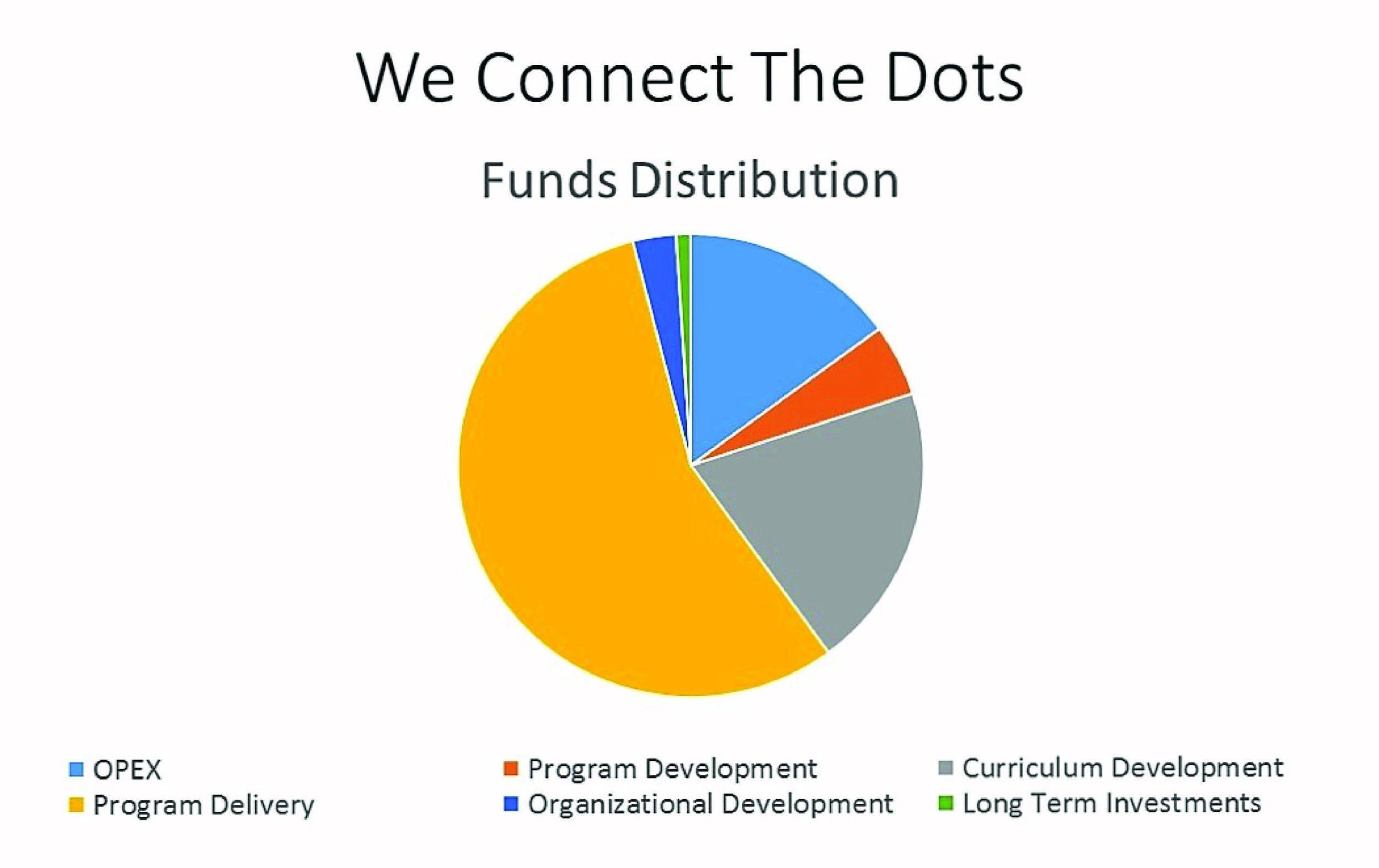 Funds Graph jPeg.jpg