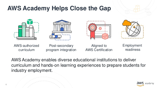 aws-academy-bridging-the-gap-between-it-profession-and-higher-education-6-638.jpg