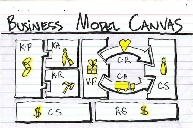 business_model_canvas_facilitator_cards_page_0111.png