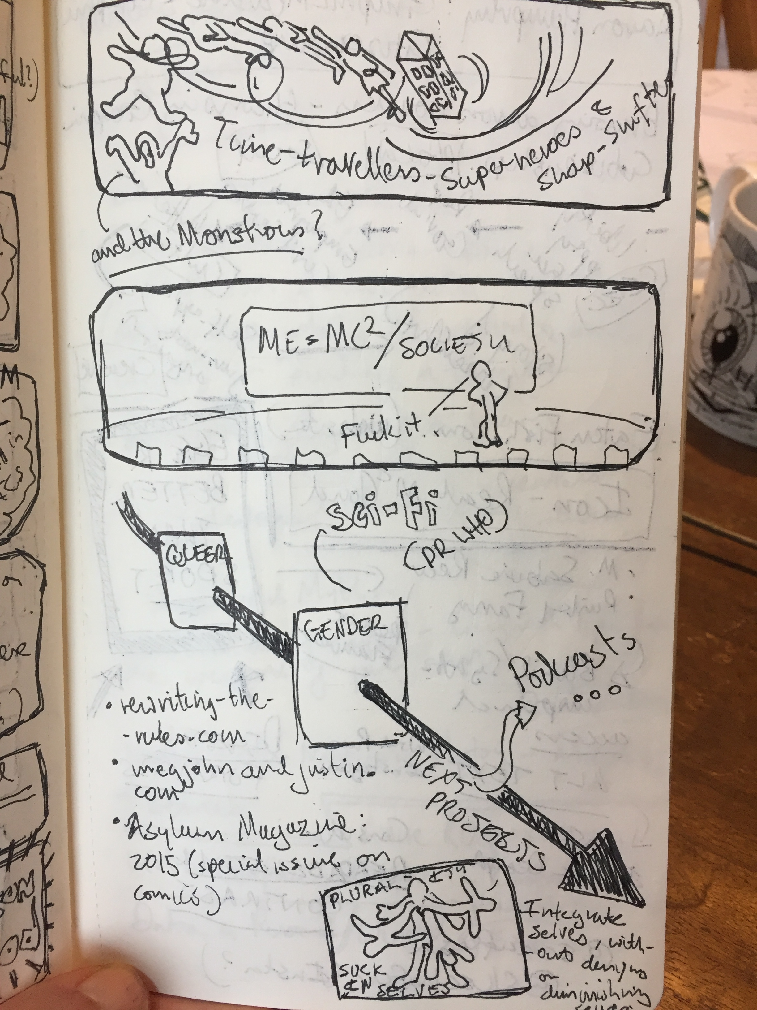fig.1c:  Meg-John Barker:  Queer: A Graphic History (comics notes)