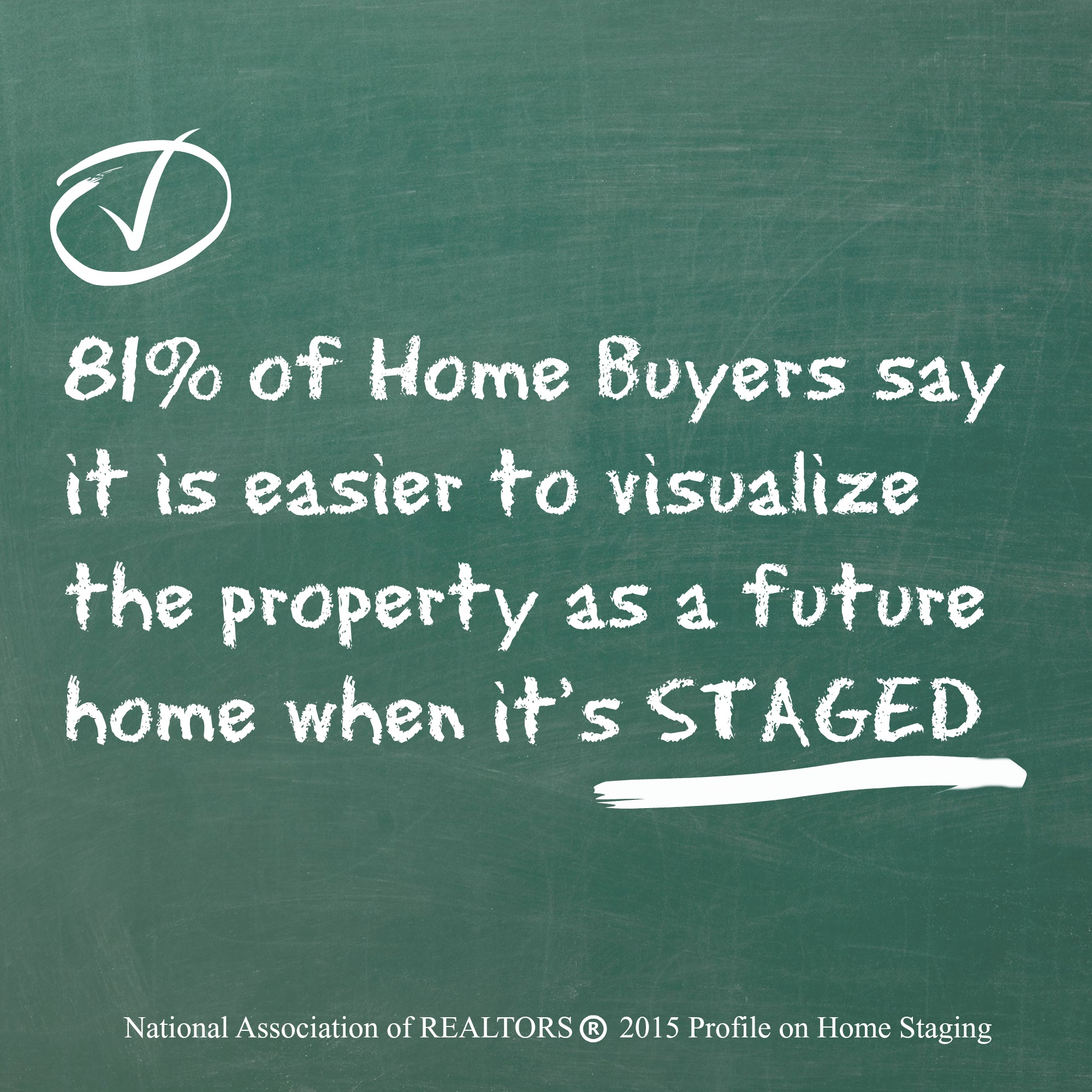 NAR Survey on Home Staging