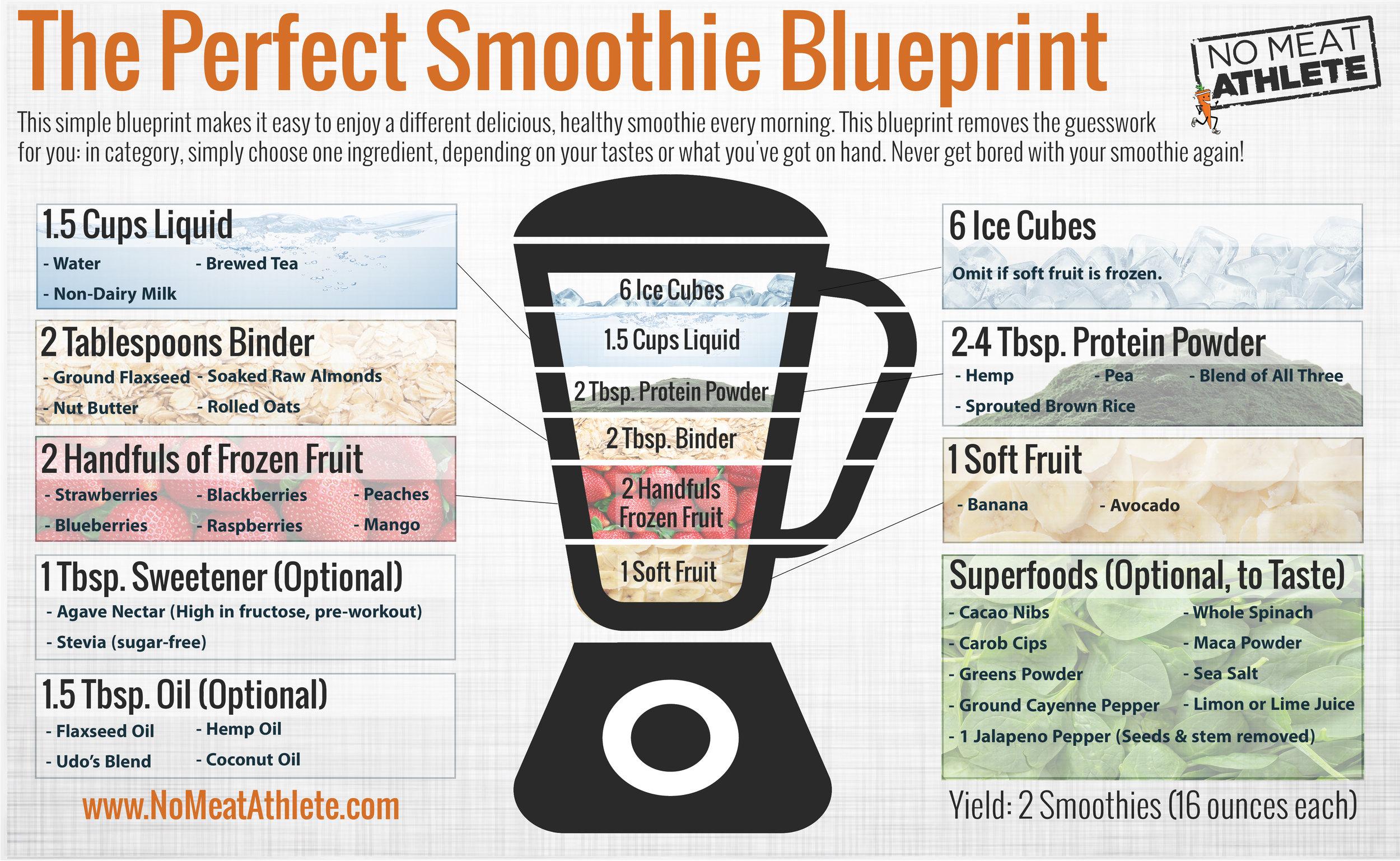 smoothie-blueprint.jpg