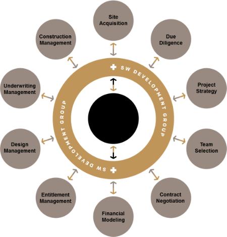 Custom Diagram Pic 06Feb14.png