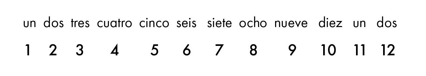 12-beat-compas-espanol.jpg