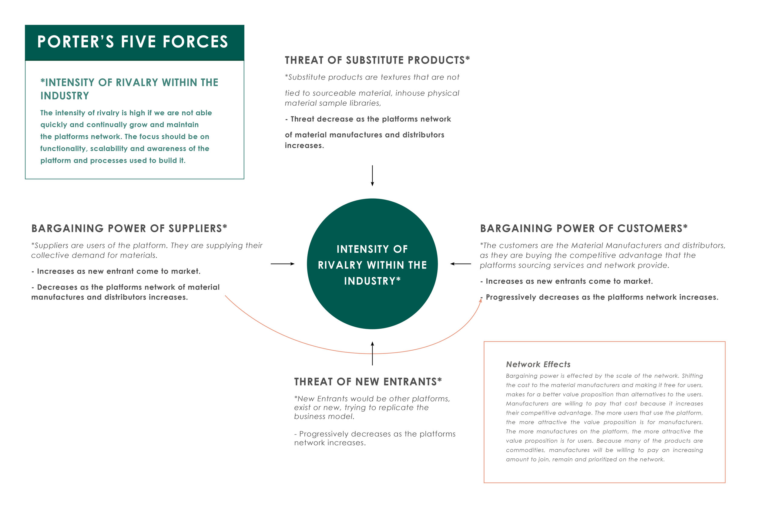 Materialization Project - BUSINESS MODEL INFOGRAPHICS4.jpg