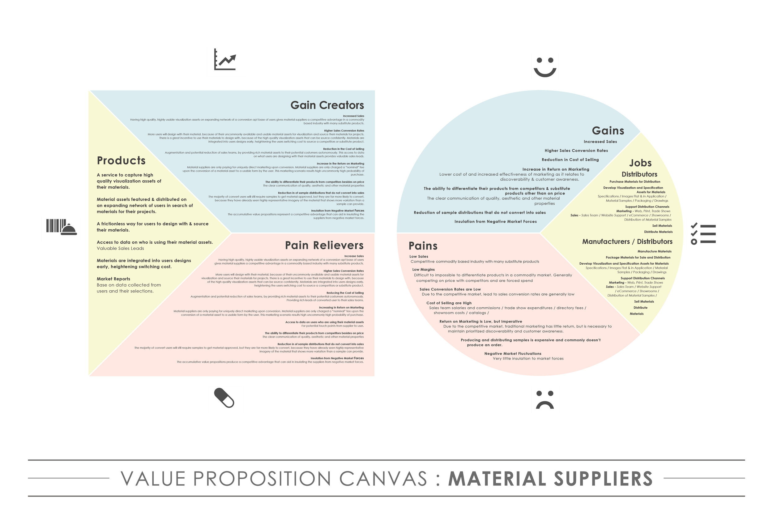 Materialization Project - BUSINESS MODEL INFOGRAPHICS5.jpg