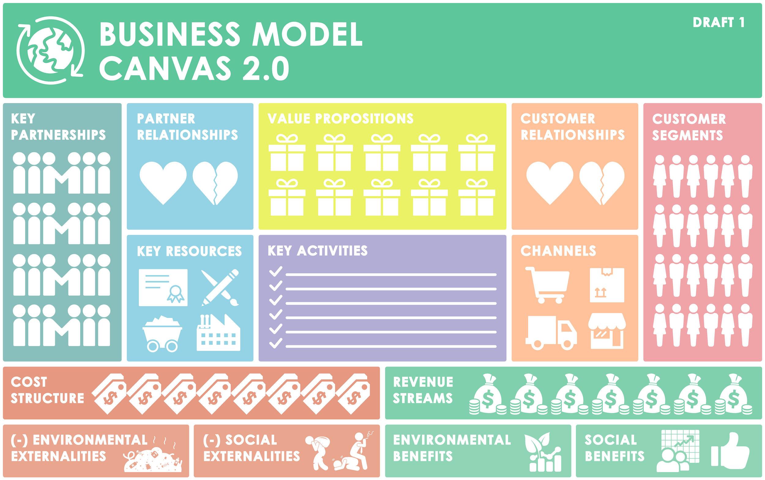 BUSINESS MODEL CANVAS 2.0.jpg