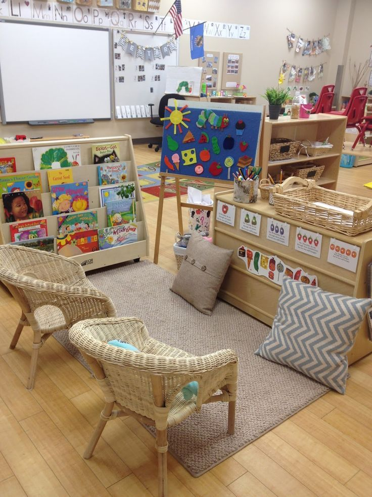 What is a language rich early childhood learning environment?  -