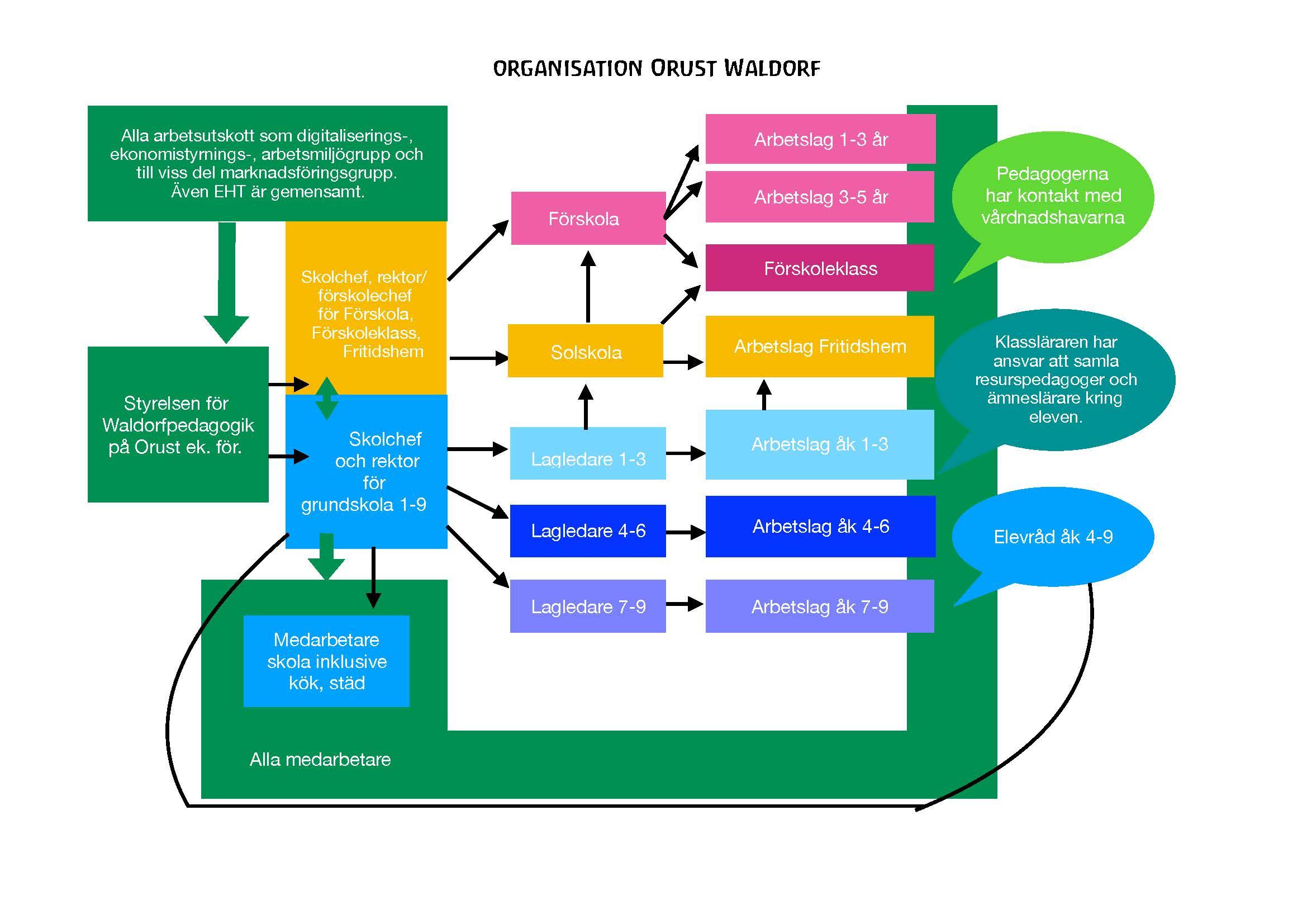 grupperingssystem.jpg