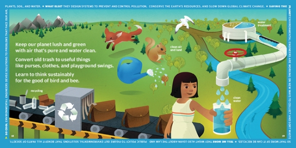 "The environmental engineering page from ""Dream, Invent, Create."""