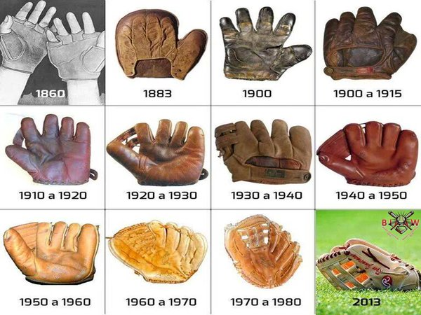 Baseball glove design has been subject to a high-volume, intensive testing and improvement regimen over the years.