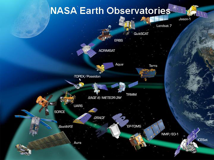 NASA's Earth Science Directorate has significant responsibility for information-gathering satellites in orbit around the earth, a vital source of data for scientists all over the world studying all kinds of terrestrial and atmospheric phenomena.