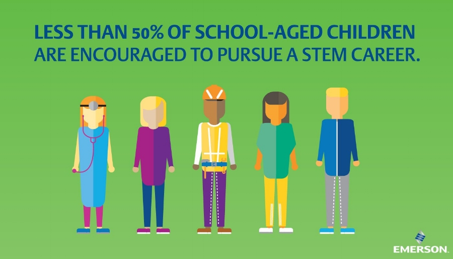 The Emerson STEM survey found high interest and high concern about the state of STEM education.