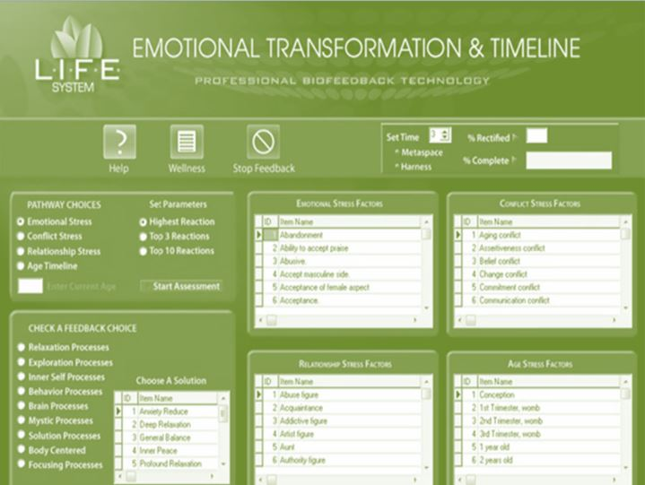 Emotional Profile.png