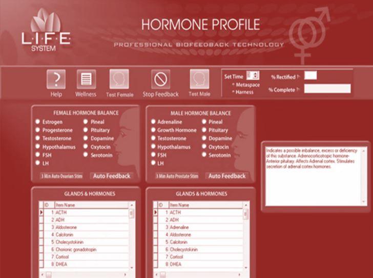 Hormone Profile.png