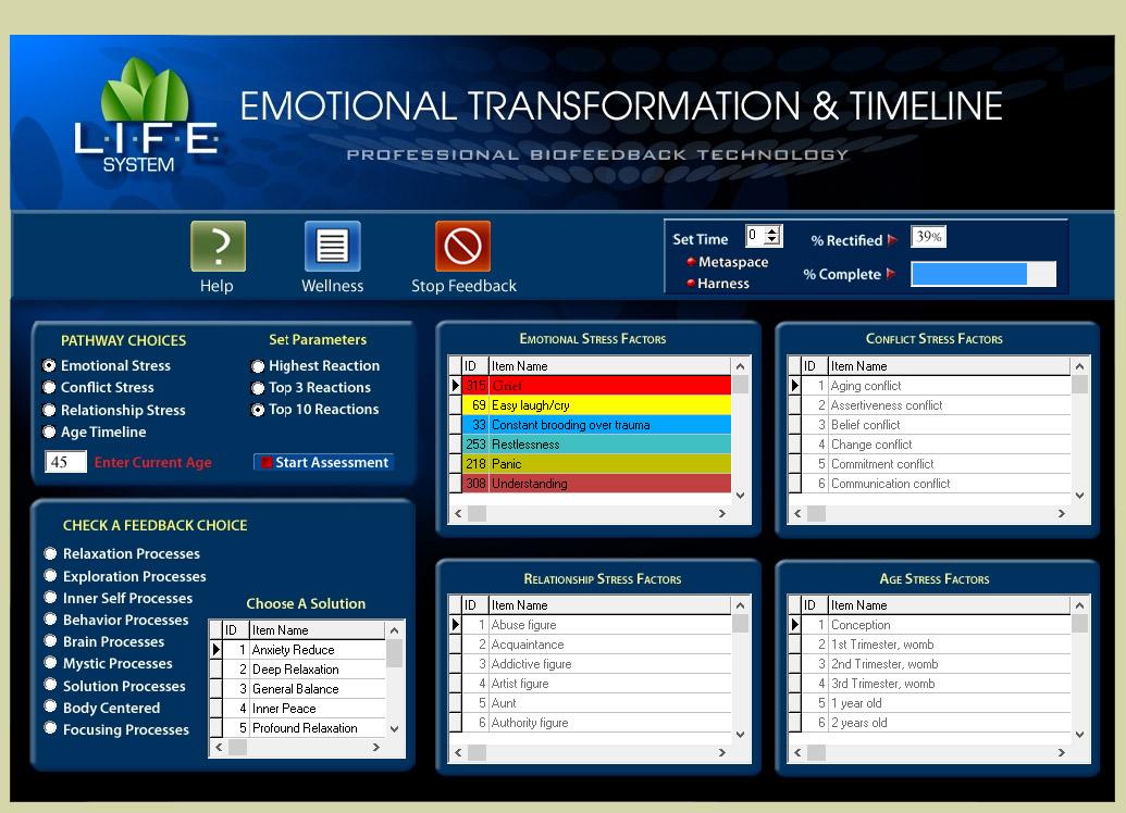 Emotional Profile.jpg