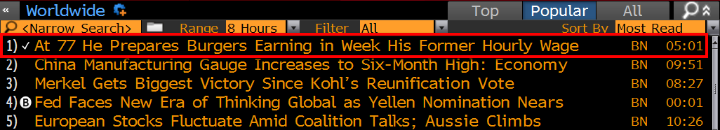 Most read stories on Bloomberg, (yesterday)