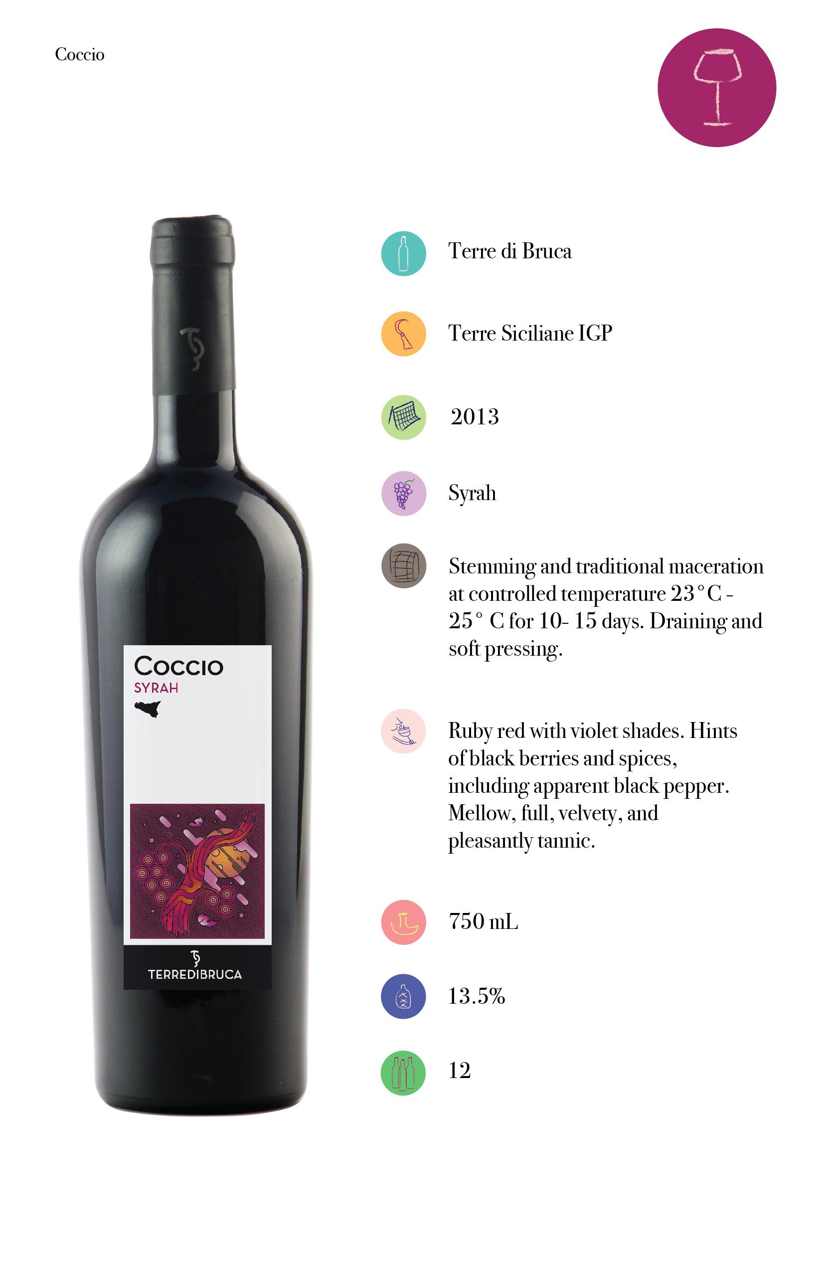 MTG Wine Booklet Images_Coccio.jpg