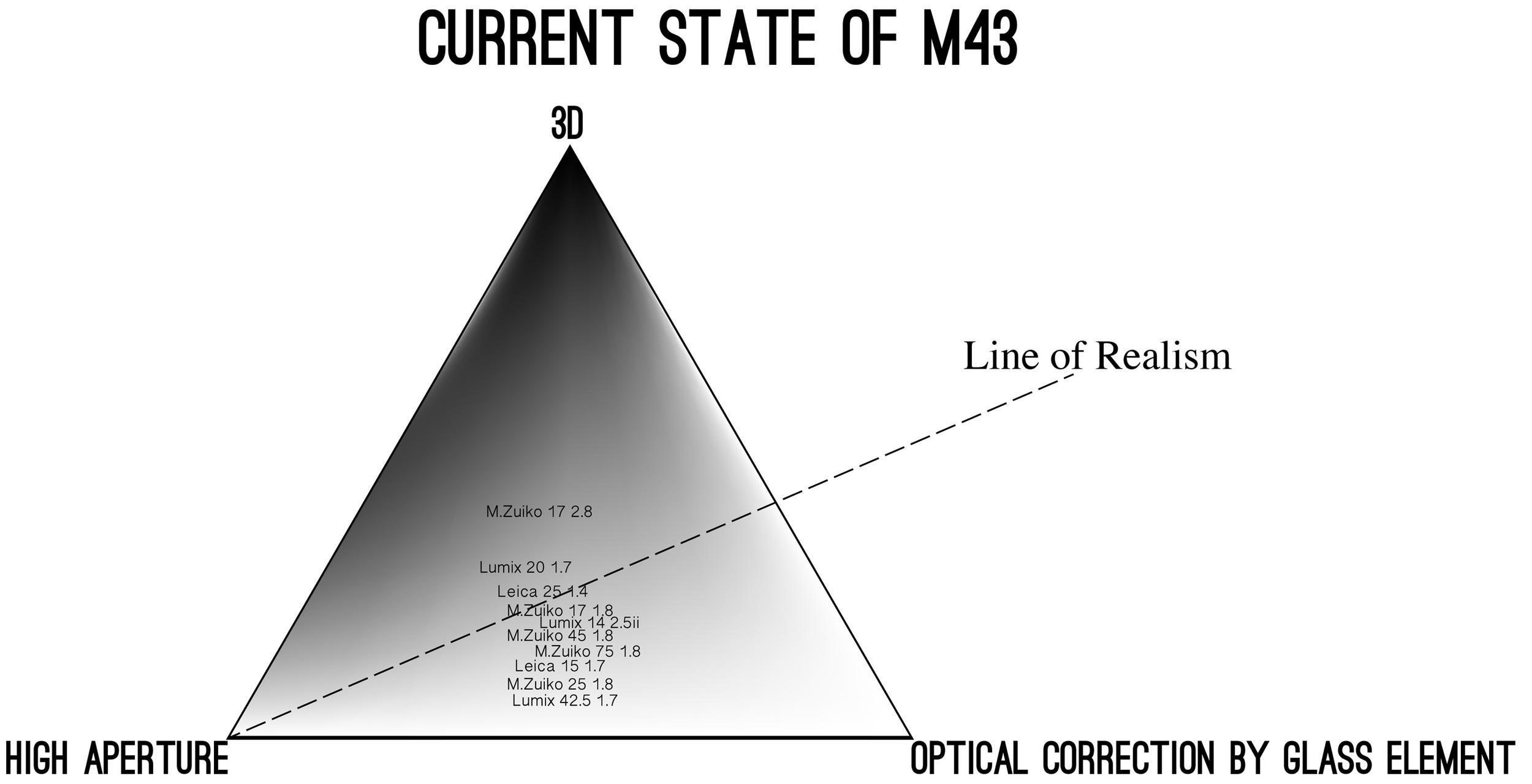 20160223-diagram-m43.jpg