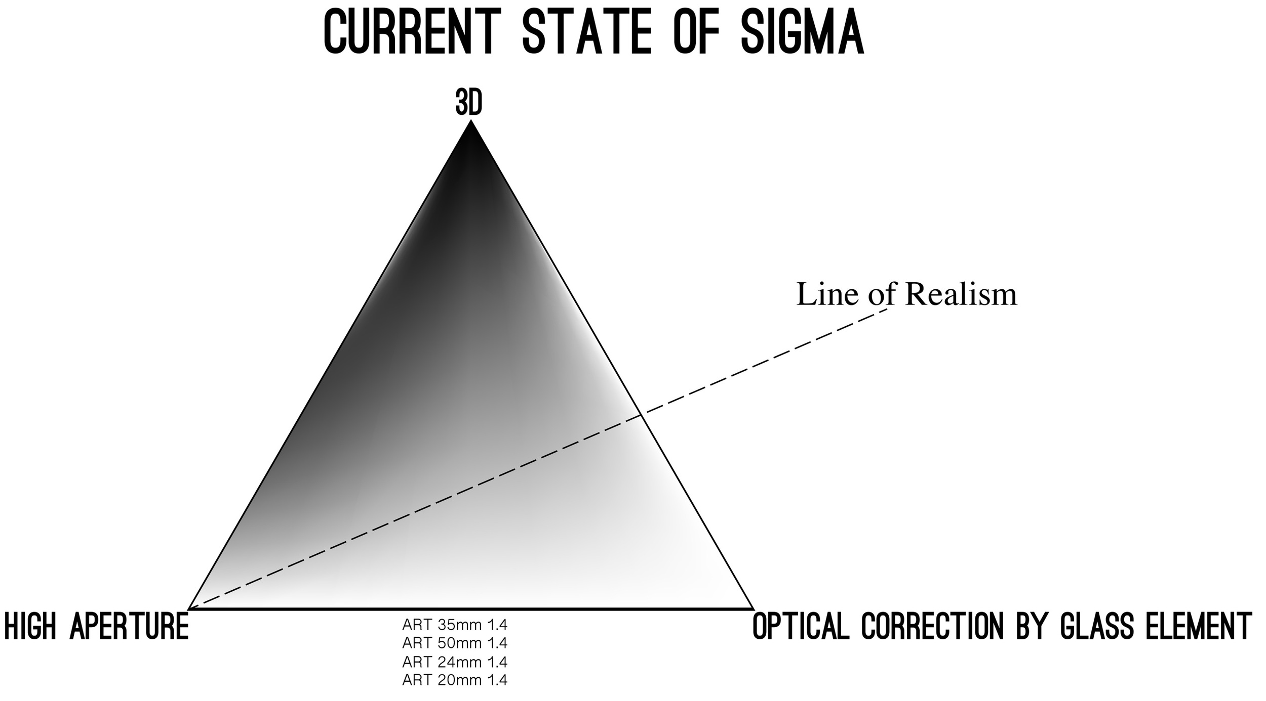 20160223-diagram-sigma.jpg