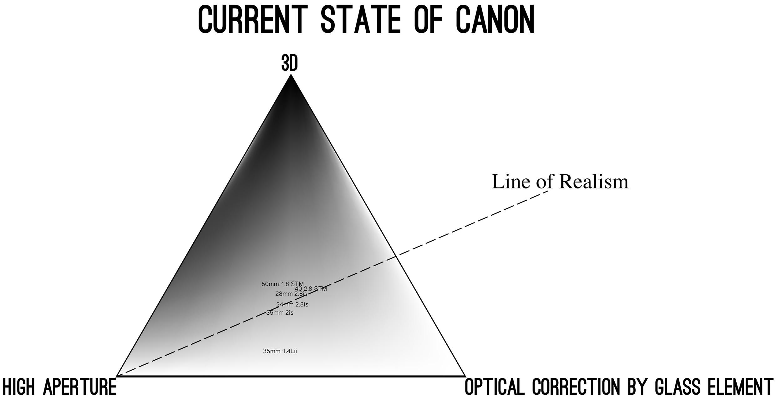 20160223-diagram-canon.jpg