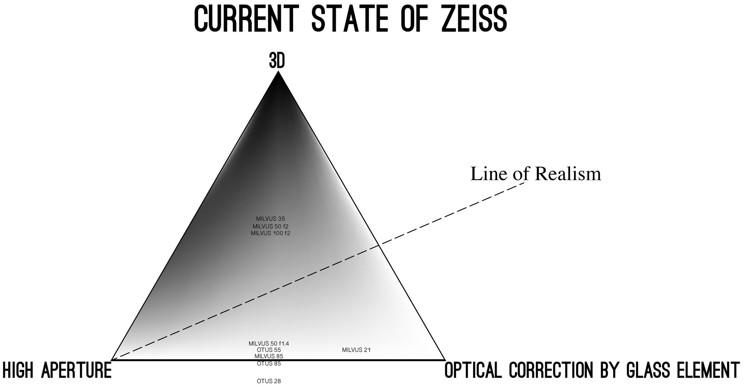 20160223-diagram-zeiss.jpg