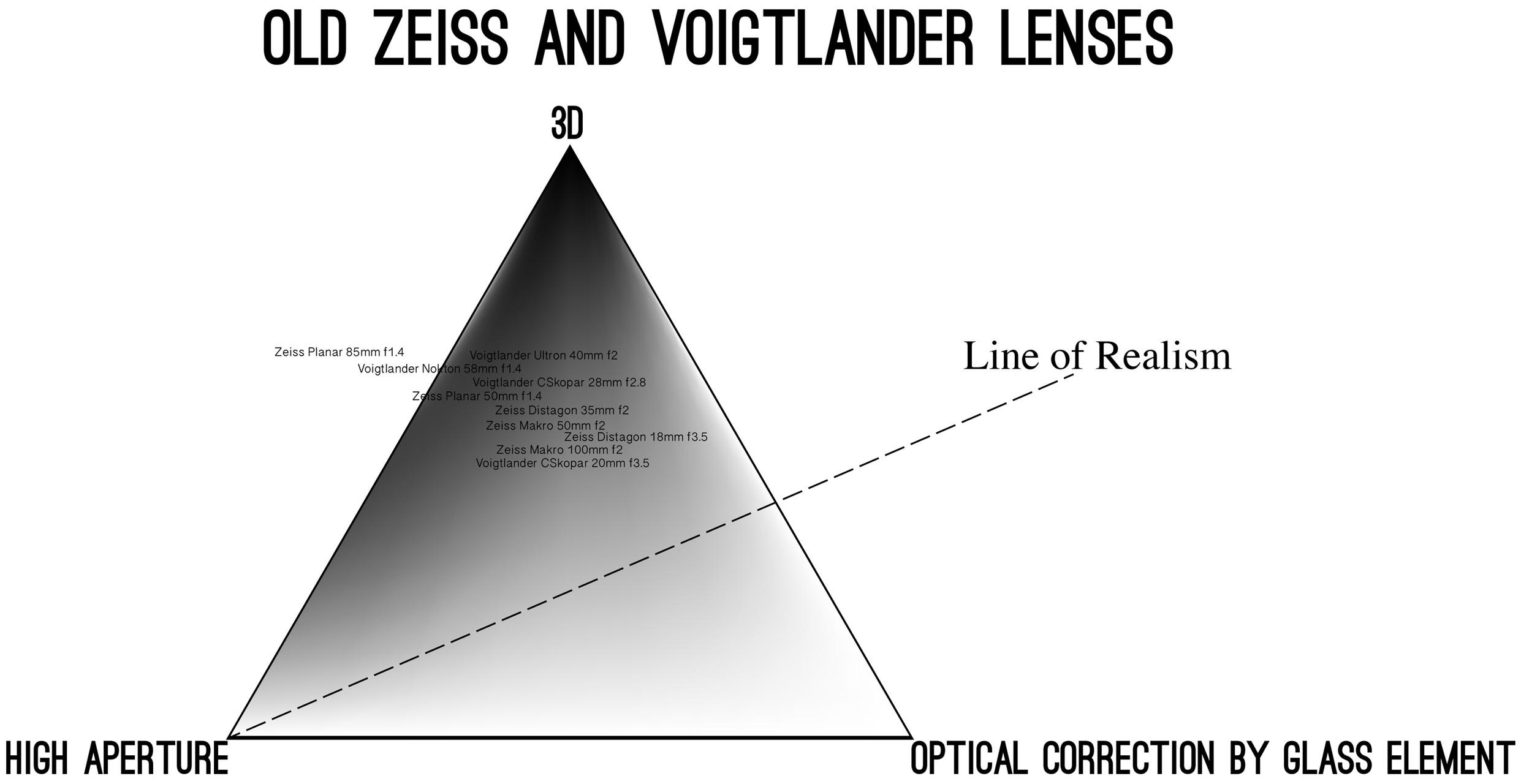 20160223-diagram-zeisslander.jpg