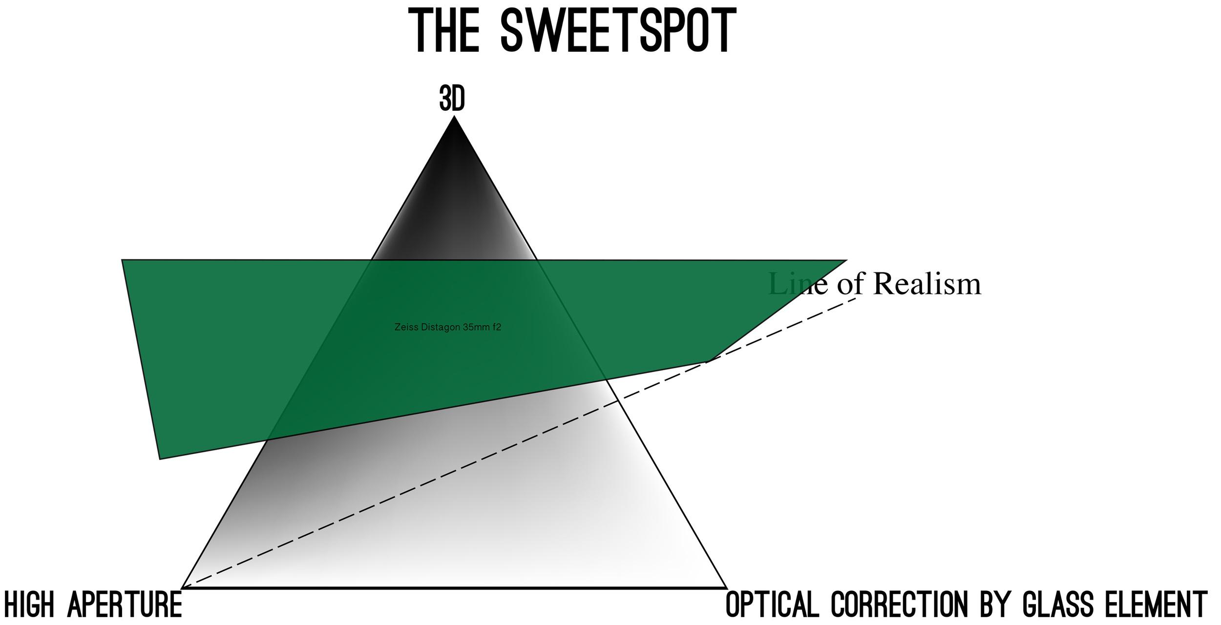 20160223-diagram-sweetspot.jpg
