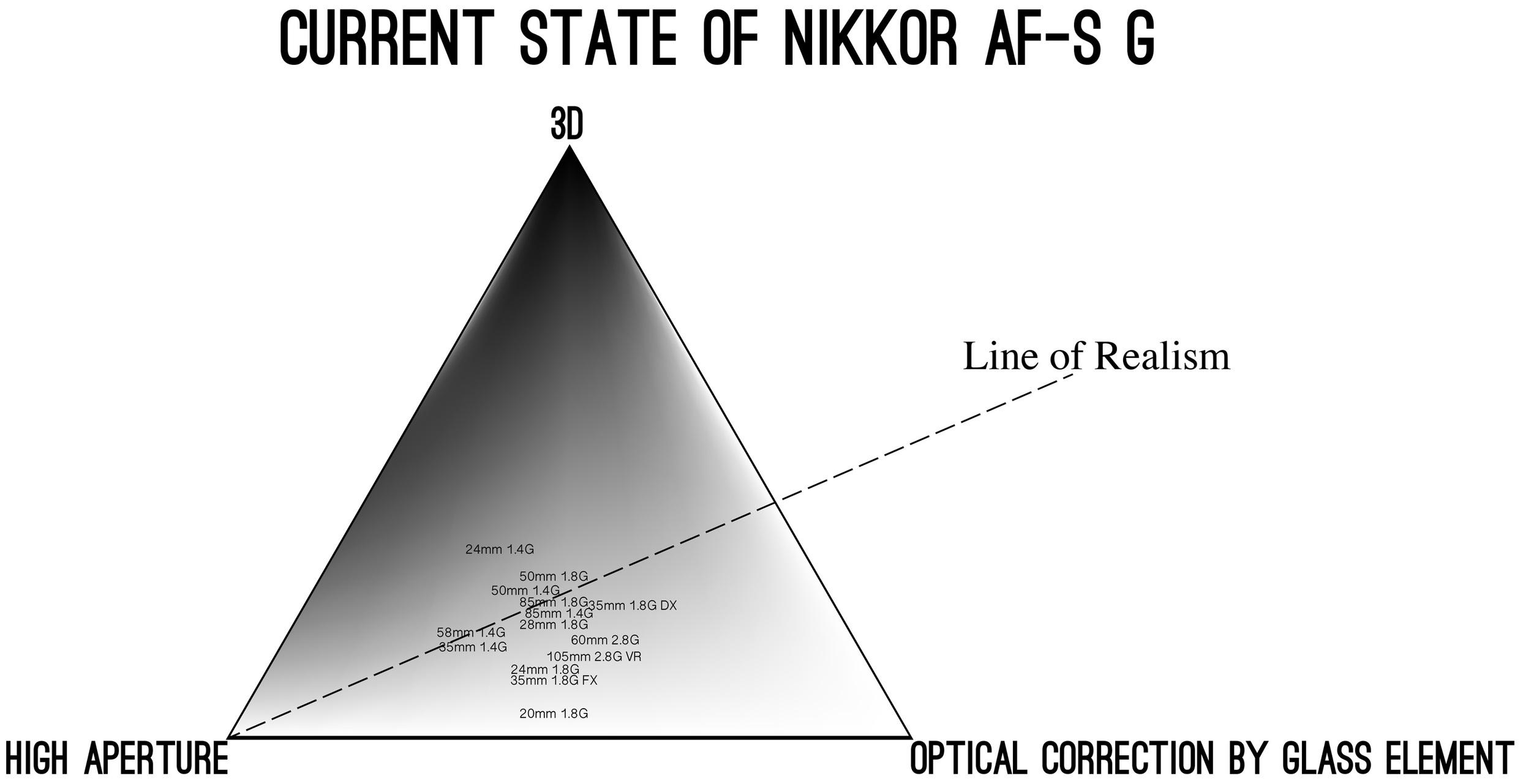 20160223-diagram-nikkor-new.jpg