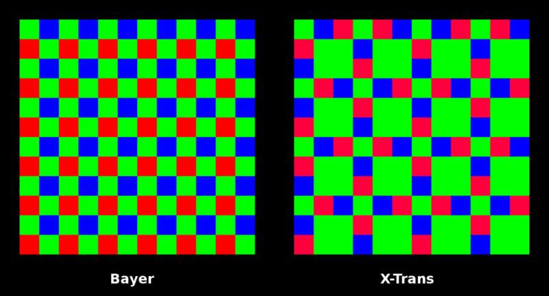 bayer-xtrans.jpg