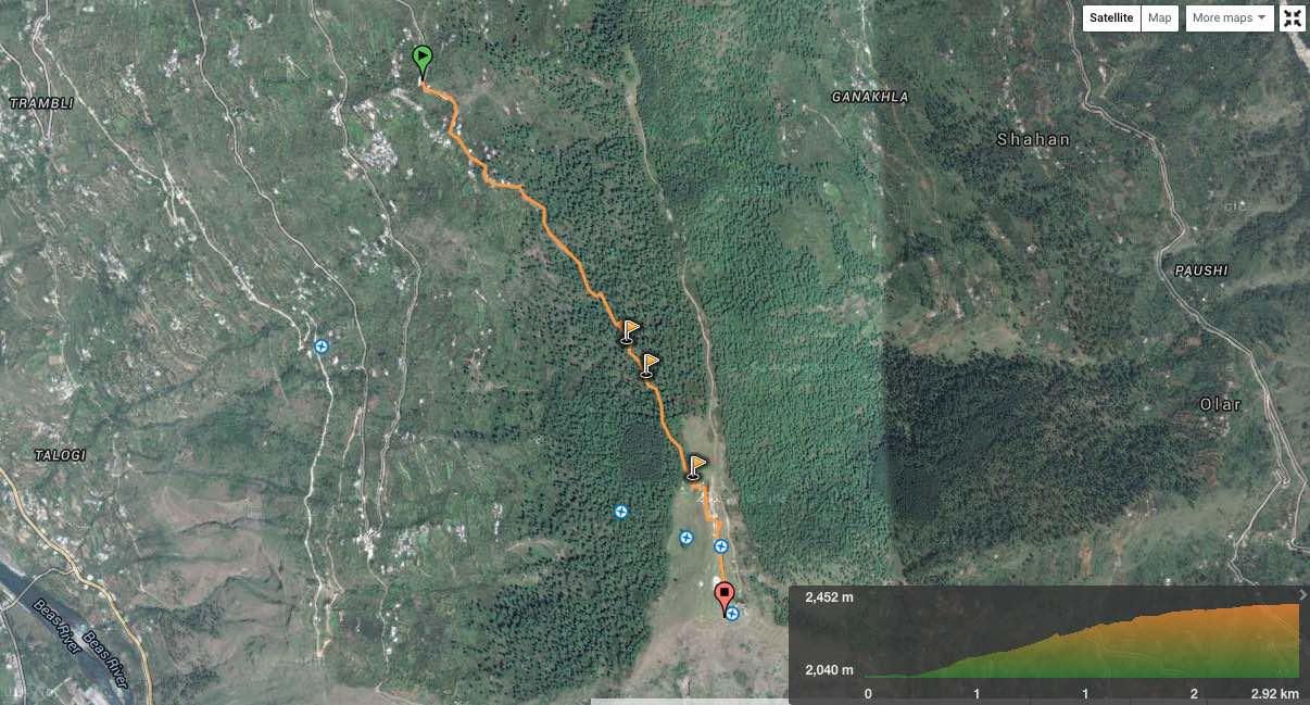 route overview with elevation- Chansari to Bijli Mahadev. View in  wikiloc  /  Google Maps .