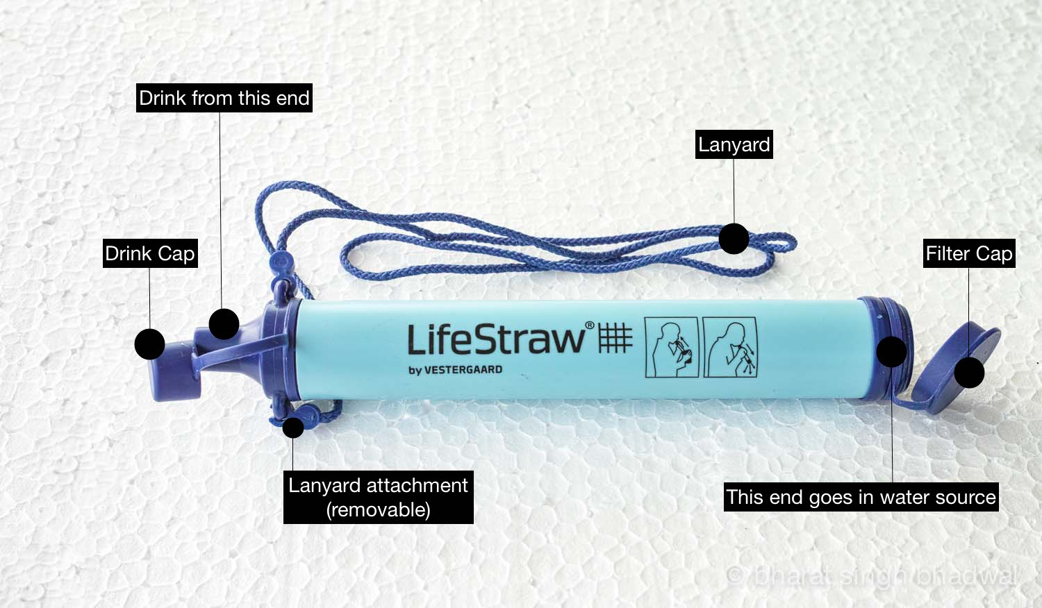 Lifestraw features.