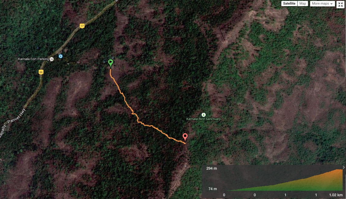 route overview - karnala nature trail