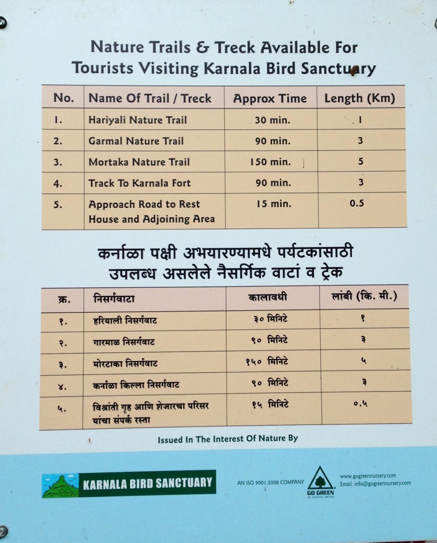 Karnala Sanctuary Trekking Trails