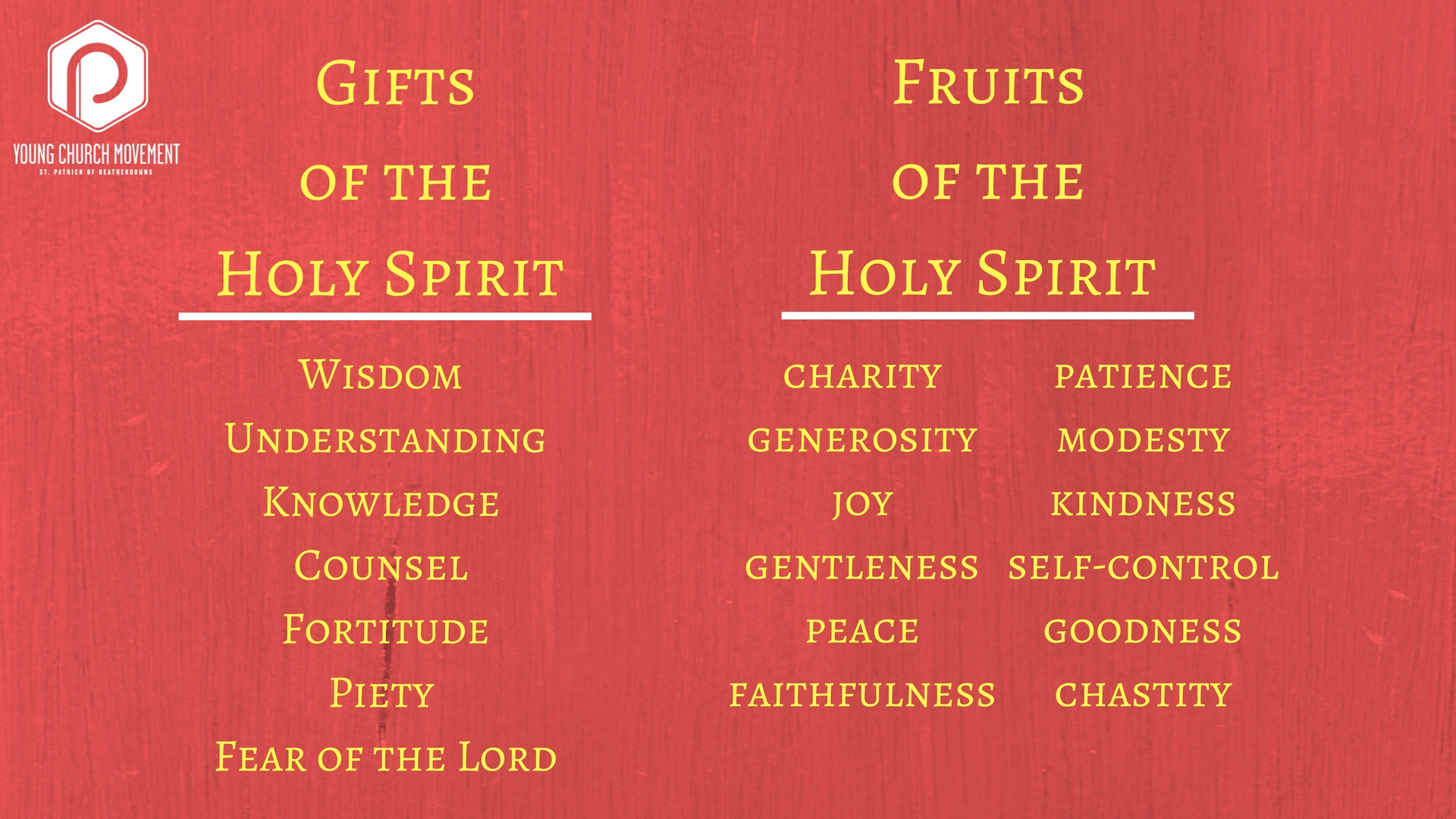 """""""Charity"""" can be interchanged with """"Love"""". However """"Charity"""" is a more accurate word for the fruit."""