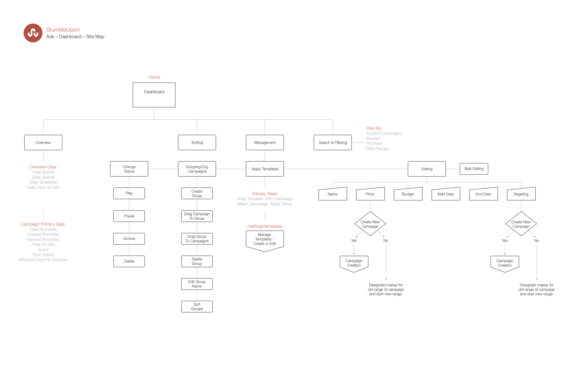 site-map-dashboard-2.png