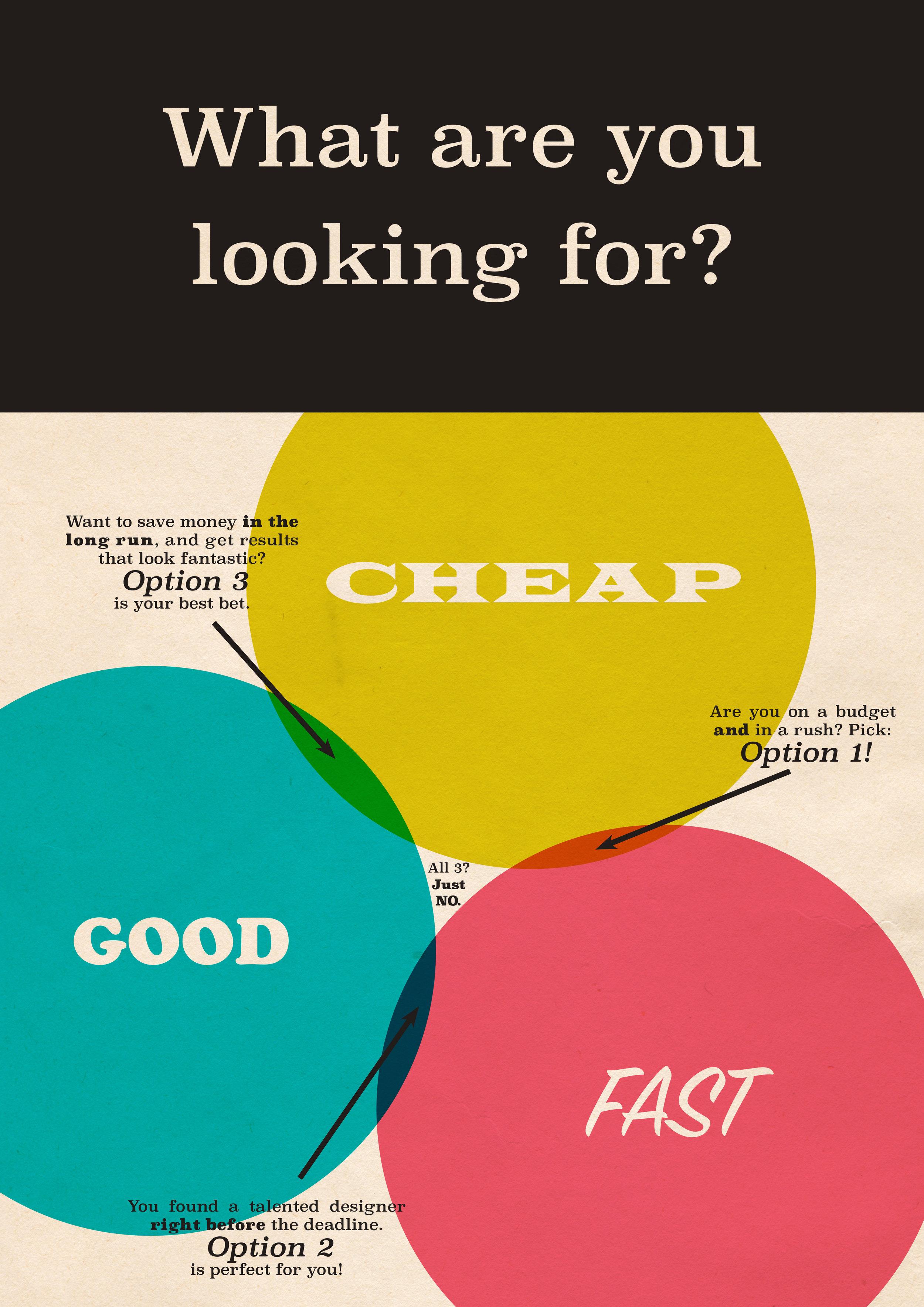 cheap fast good.jpg