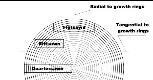 riftsawn-01.jpg