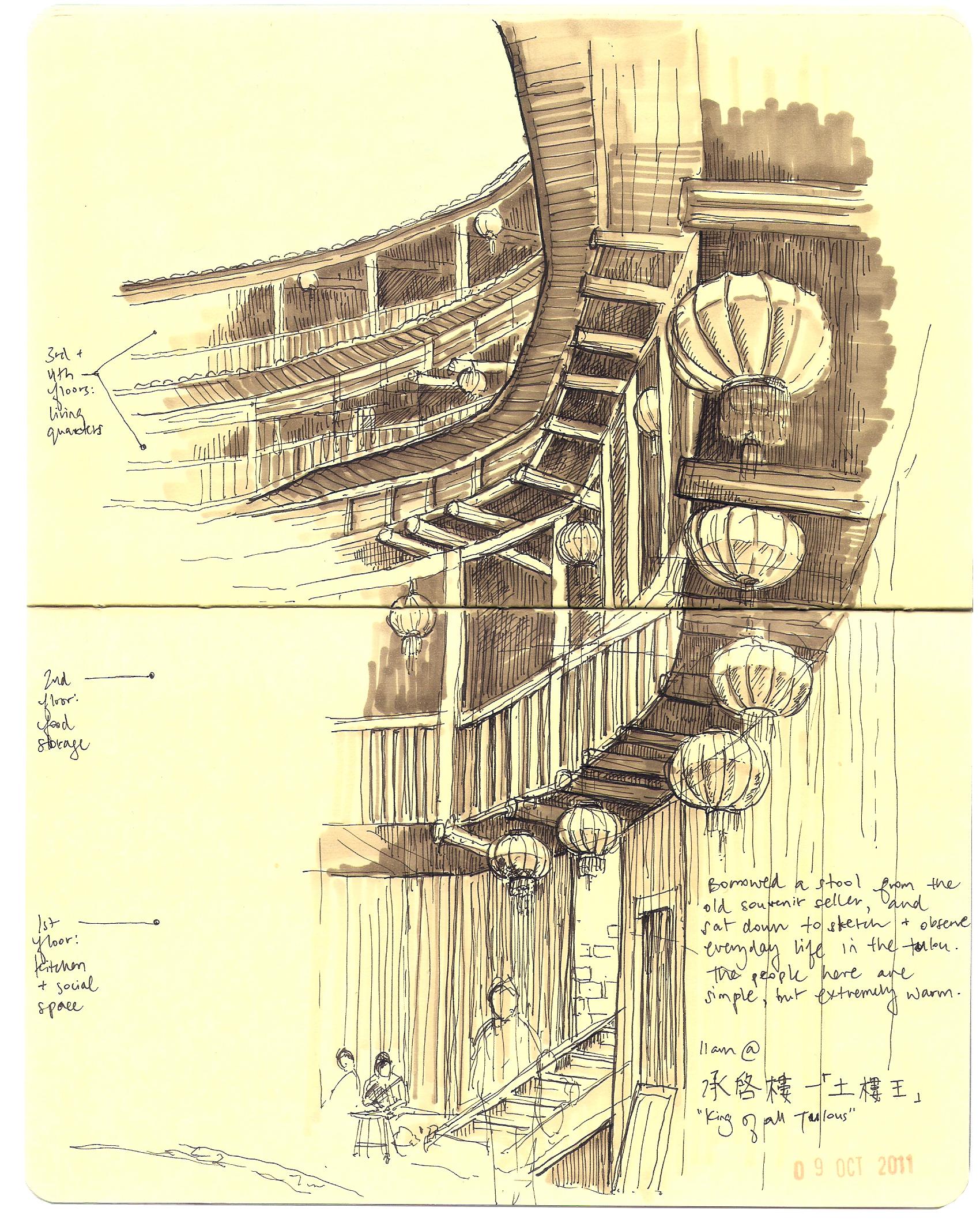 Fujian toulou