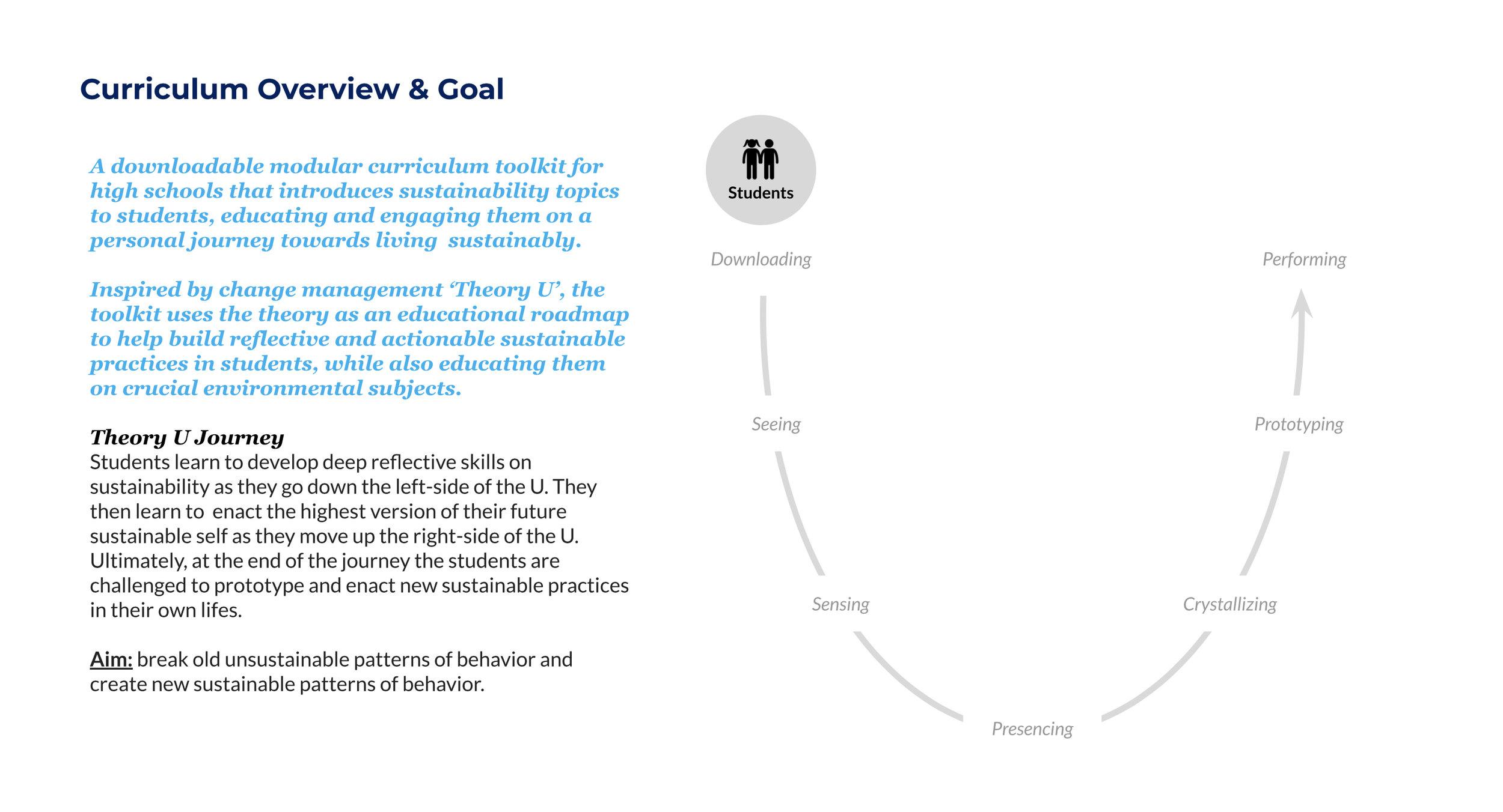 Redesigning High School Pedagogy on Sustainability — Dani V
