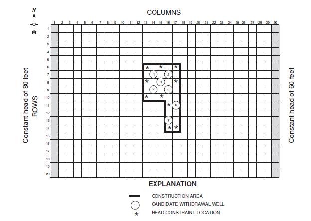 Fig. 1 Delimitación de área de pozos.