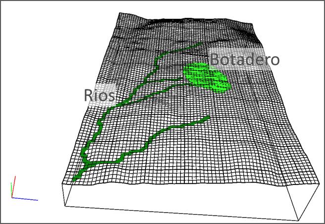 Figura 4. Construcción de un modelo local para la simulación de transporte de contaminantes.