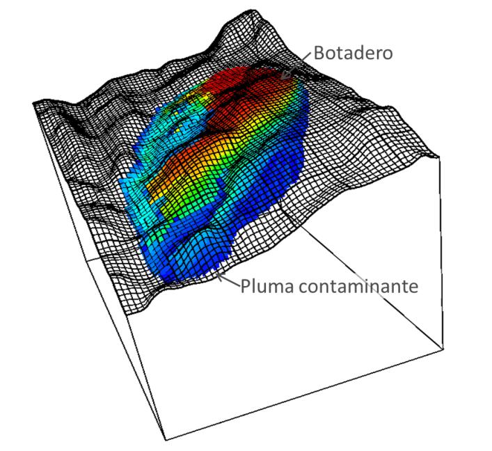 Figura 6. Extensión de la pluma contaminante luego de 850 años luego de la instalación del botadero.