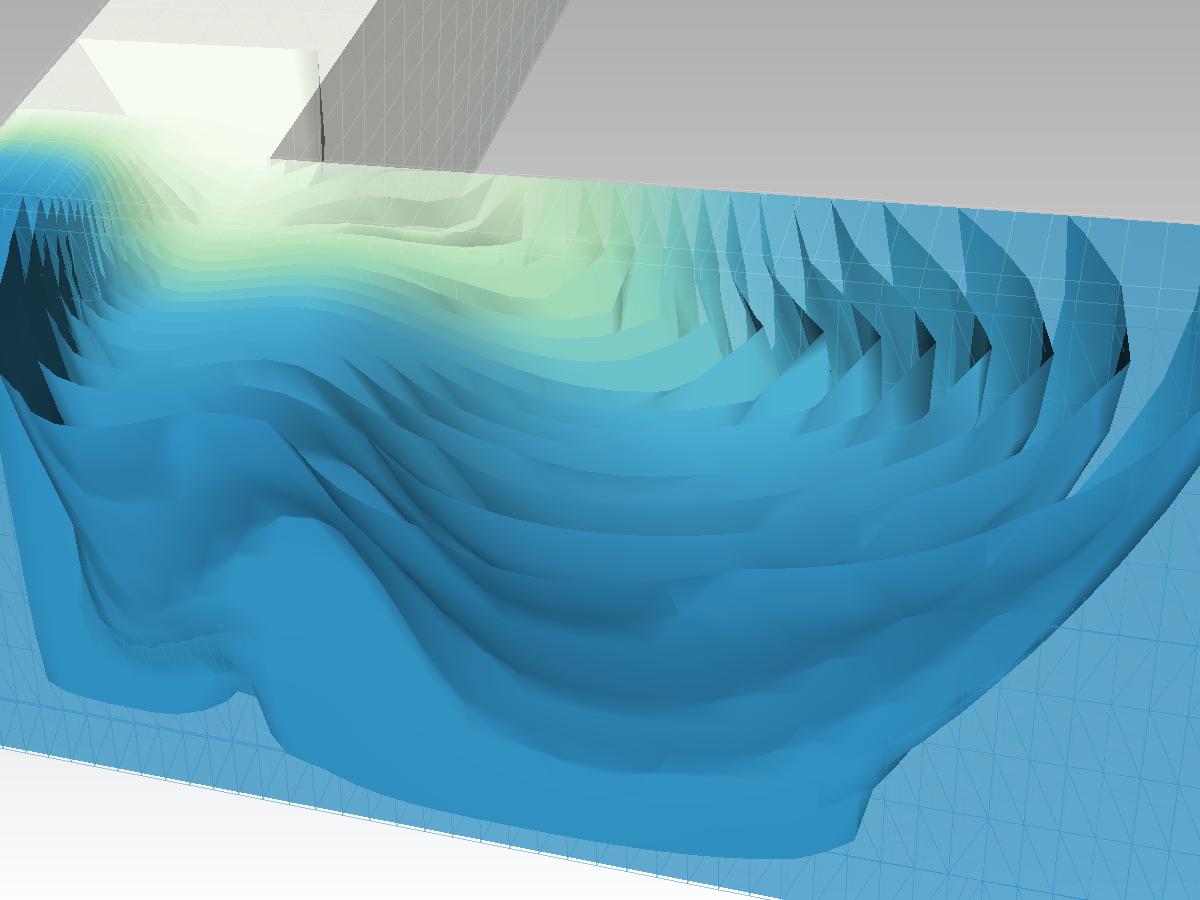 Modelamiento de Zona de Mezcla con OpenFOAM